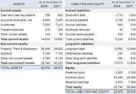 Ratios In Balance Sheet Asset Turnover Ratio Definition Formula Example