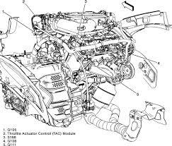 pontiac g6 3 5 engine diagram wiring diagrams value pontiac g6 3 5 litre engine diagram schematic diagram database pontiac g6 3 5 engine diagram