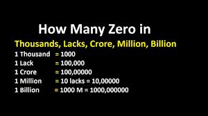 How Much Zero In Thousands Lack Million Billion Trillion Urdu Hindi