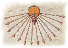 Resultado de imagen de disco solar simbolo egipcio significado