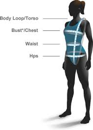 Swimoutlet Size Chart How Do I Measure Myself For Sizing Customer Service Center