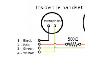 rj11 wall socket wiring diagram wiring diagram and schematic design rj12 jack wiring diagram diagrams exles and testing phone lines rj11