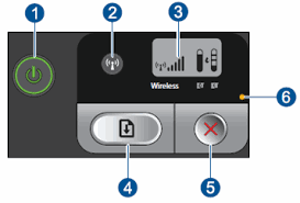 Image of the control panel. Power button