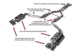 engine wiring harness nissan get image about wiring diagram 528 bmw wiring diagrams audiowiringcar wiring diagram pictures