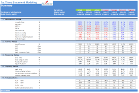 Financial Model Excel Spreadsheet Three Statement Financial Excel Models Valuation