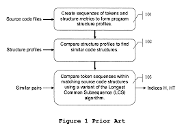patent us software tool for detecting plagiarism in patent drawing
