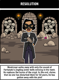 the cask of amontillado summary create a storyboard depicting a  the cask of amontillado theme essay checklist struggling the themes of edgar allan poeae s the cask of amontillado weae ve got the quick and easy