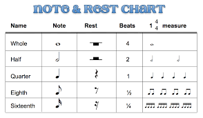 Beths Music Notes Note Rest Chart Comes With A Blank