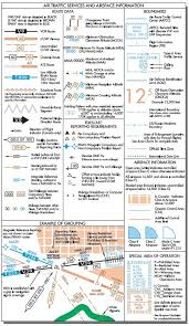 Low Enroute Chart Legend Approach Charts Canada Briefing