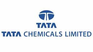 Tata Chemicals Share Price Tata Chemicals Stock Price Tata