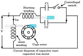 capacitor start capacitor run induction motor wiring diagram 3 phase ac motor wiring at 3 Phase Ac Motor Wiring