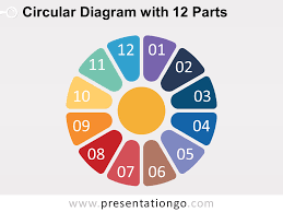 Arrow Ring Chart Powerpoint Circular Diagram With 12 Parts For Powerpoint