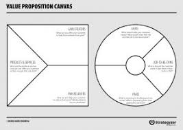 Value Proposition Design How To Really Understand Your Customer With The Value Proposition