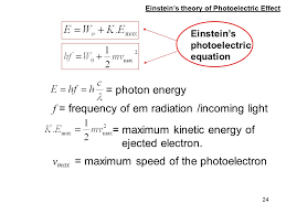 24 f frequency high energy photon