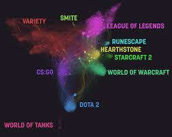 dota 2 news twitch statistics how gaming communities are split