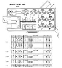 dodge ram 1994 2001 fuse box diagram dodgeforum figure 4 power distribution center diagram