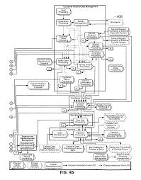 US08448137 20130521 D00004 patent us8448137 software model integration scenarios google on microsoft invoice template 2003