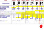 Генератор электромагнитного шума Гром-ЗИ-4Б