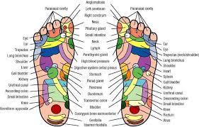 How To Give A Foot Reflexology Massage Reflexology Massage