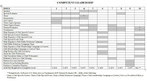 Competent Leadership Achievement Chart Competent Leader Update South County Toastmasters
