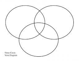 Judaism Christianity And Islam Triple Venn Diagram Judaism Christianity And Islam Venn Diagram Encantador Venn