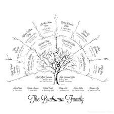 St Charles My Chart 3 Generation Ancestral Family Tree For The Home Family