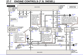 f l wiring diagram f auto wiring diagram schematic diagram of 1999 f250 7 3 l engine pcm and glow plug system farmall on f250