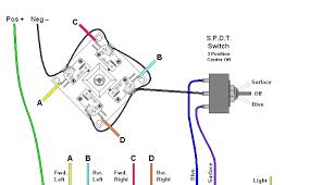 homebuilt rovs How To Wire A Double Pole Double Throw Switch then you will be using a single pole double throw switch for depth control you could use another joystick for this but i just showed a switch for ease of wire double pole single throw switch