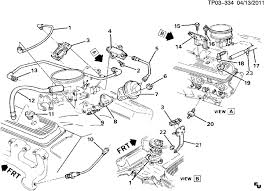 1990 chevy suburban wiring diagram 1990 discover your wiring chevy 350 5 7l engine diagram