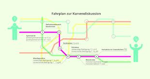 Abiturvorbereitung Abitur Mathe 2015 Das Musst Du Wissen