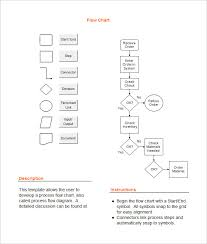 Operation Flow Chart Template Process Flow Chart Template 9 Free Word Excel Pdf