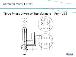 35s meter wiring diagram wiring diagram basic 35s meter wiring diagram wiring diagramform 2se meter wiring diagram wiring diagramsensus var training session ppt