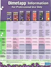Children Triaminic Dosage Chart Best Picture Of Chart
