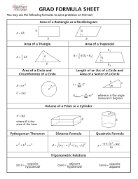 can you pass the mathematics grad test for high school students