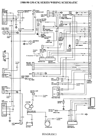 1988 sierra 3500 engine diagrams wiring diagram expert
