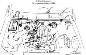 1992 suzuki samurai enginevehiclepad 1992 suzuki samurai engine throttle issues engine performance