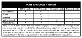 Example Of Divorce Decree Extraordinary Divorce Records Georgia Department Of Public Health