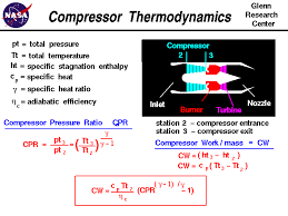 computer drawing of gas turbine schematic showing the equations for pressure ratio temperature ratio