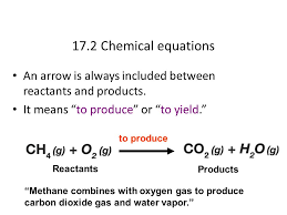 17 2 chemical equations an arrow is always included between reactants and s it means to