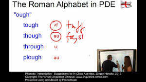 Listen to the individual letters and then enter the appropriate letter in the text field next to it. Phonetic Transcription Suggestions For In Class Activities Youtube