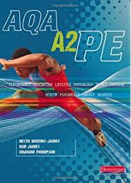 AQA A Level PE  New Spec  Attitude and Aggression Keynote Educational
