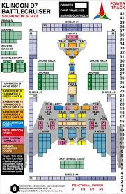 Star Fleet Battles Master Ship Chart Scn Federation Commander
