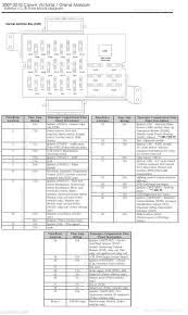 20EF709 Ford Escape Fuse Box Diagram Manual   Wiring Library