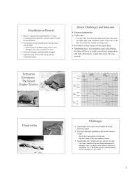 Endothermy Vs Ectothermy Venn Diagram Desert Challenges And Solutions Ectotherms In Deserts Pages