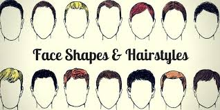 How To Find Your Hairstyle how to find your face shape and the best hairstyles for you 5648 by stevesalt.us