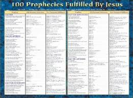 Full Color Bible Prophecy Charts End Times Prophecy The