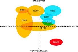 Yonex Racquet Chart 2013 Yonex Strings Badminton Diagram