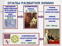 Реферат история развития химии > всё для учащихся Реферат история развития химии