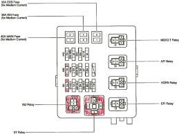 2006 impala horn relay location articles and images automotive 2006 chevy impala fuse box diagram external fuse box 2002 ford ranger fuse box diagram \u2022 wiring get free, size 800 x 600 px, source cimg2 ibsrv net