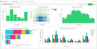 Mongodb Charts Charts Manual Atlas